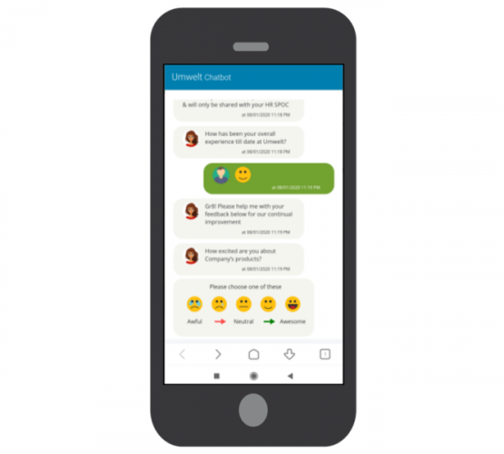 ChatBot for Humanized Interactions