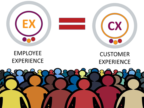 Great CX starts from Great Employee Experience